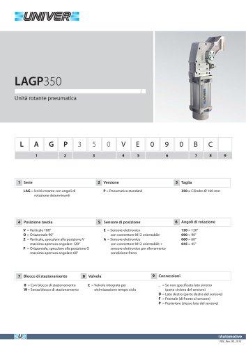 LAGP300_Unità rotante pneumatica