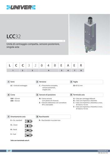 LCC32_Unità di centraggio compatta, sensore posteriore, singola asta