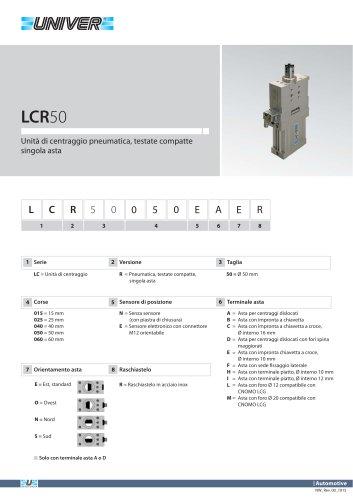 LCR50_Unità di centraggio pneumatica, testate compatte singola asta