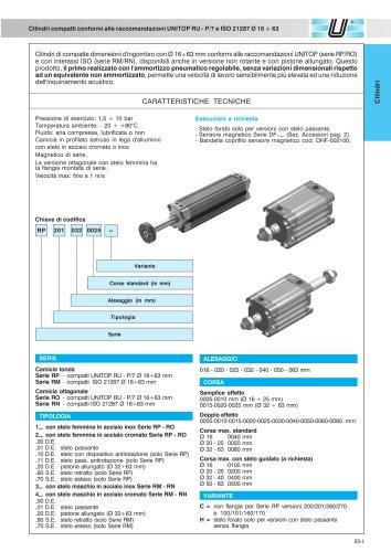 RP-RM_Cilindri compatti UNITOP (RP) ISO 21287 (RM) Ø 16-63 mm