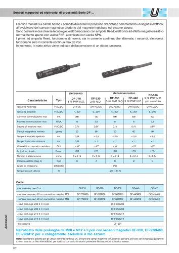 Sensori magnetici ed elettronici di prossimità