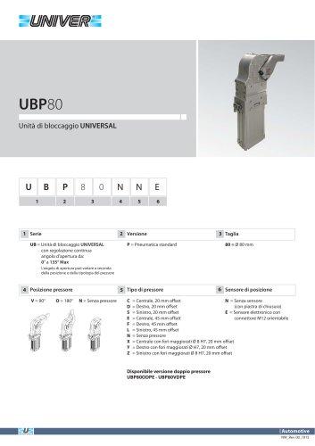 UBP80_Unità di bloccaggio UNIVERSAL