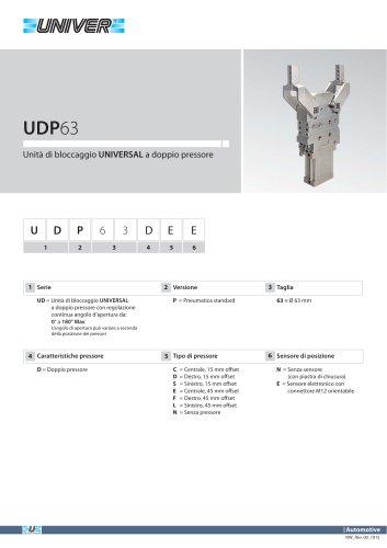 UDP63_Unità di bloccaggio UNIVERSAL a doppio pressore