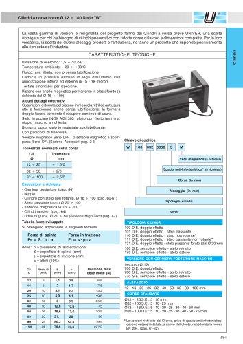 W_Cilindri corsa breve Ø 12-100 mm