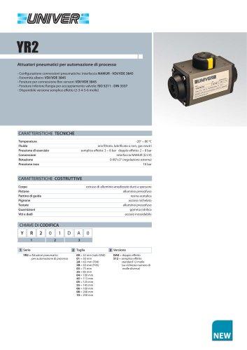 YR_Attuatori pneumatici rotanti per automazione di processo