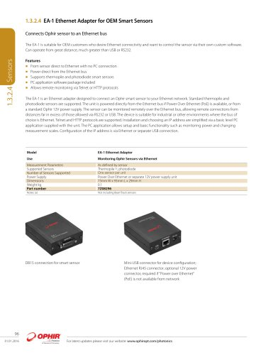 EA-1 Ethernet Adapter for OEM Smart Sensors