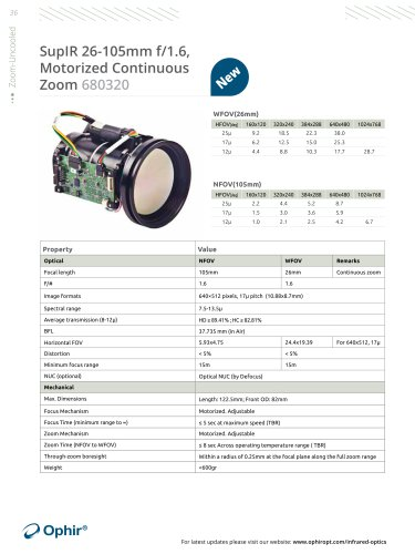 SupIR 26-105mm f/1.6, Motorized Continuous Zoom 680320
