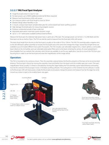 YAG Focal Spot Analyzer