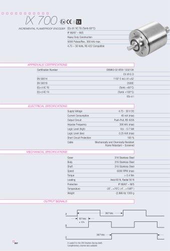 Incremental Encoders (IP67) - IX700