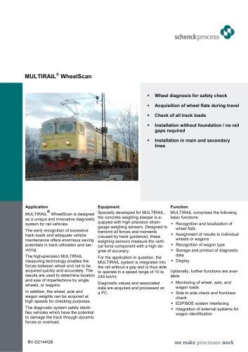 MULTIRAIL® WheelScan