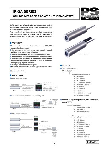 On-line model IR-SA