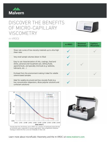 Discover the Benefits of Micro-Capillary Viscometry
