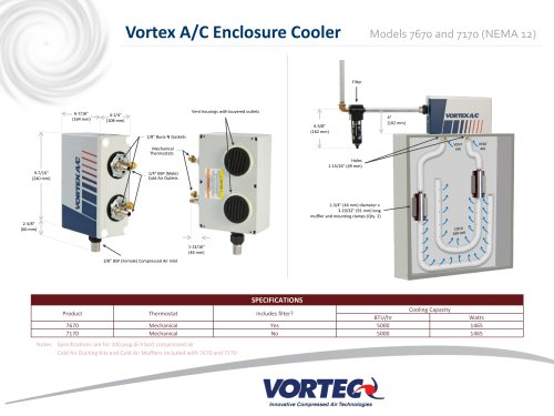 Vortex A/C Enclosure Cooler Models 7670 and 7170 (NEMA 12)