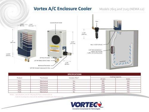 Vortex A/C Enclosure Cooler Models 76x5 and 71x5 (NEMA 12)