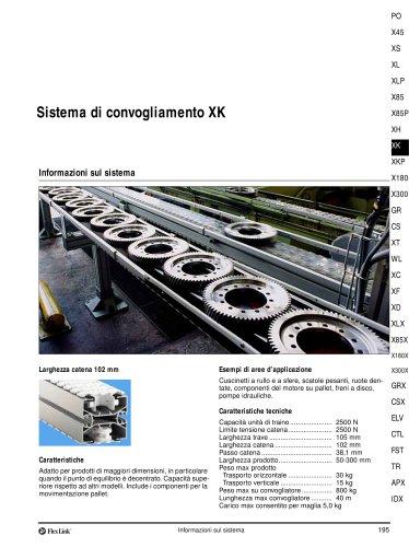 Sistema di convogliamento XK