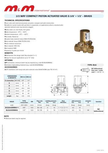 BLG204-205