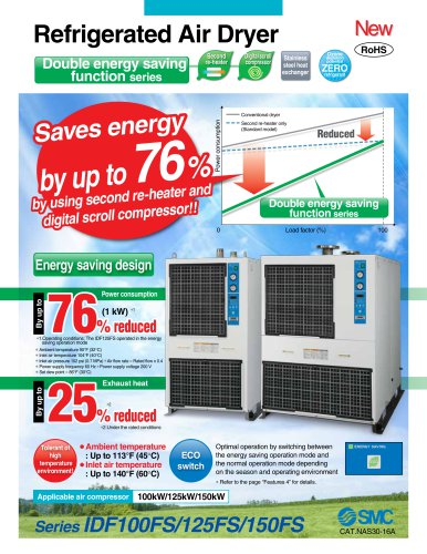 IDF*FS, Refrigerated Air Dryer, Sizes 100~150 w/Energy Saving Function, Standard Inlet Air Temperature