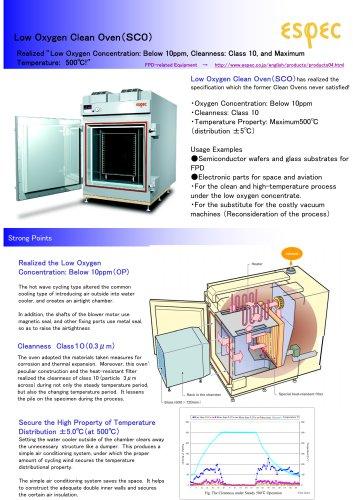 500°C Clean Oven (SCO series)