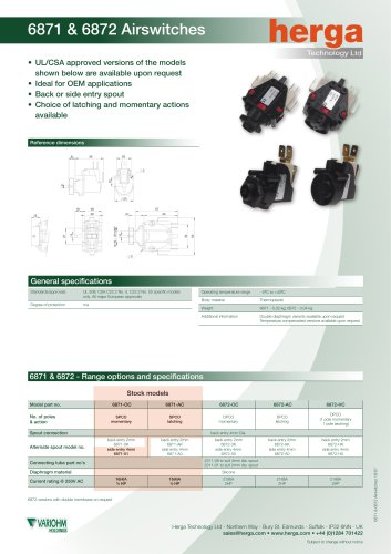 6871 & 6872 Airswitches