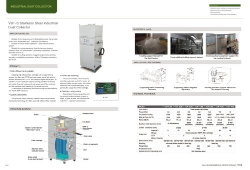 VILLO/VJF-S stainless steel dust collector/304 stainless steel/suitable for using in food or pharmacy industry