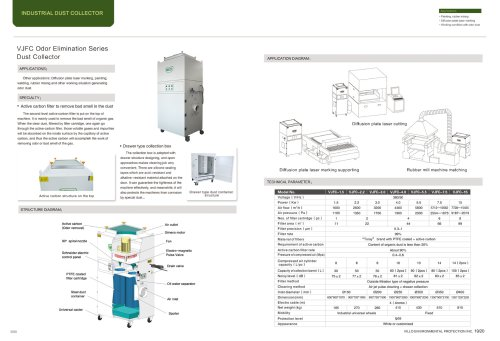 VILLO/VJFC series dust collector/HEPA filter cartridge and active carbon/can remove bad smell/suitable for cleaning dust from laser machine
