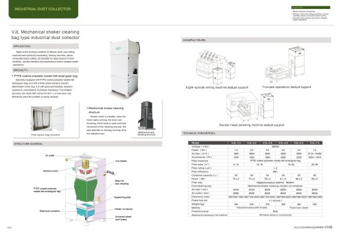 VILLO/VJL industrial dust extractor/ 1.5~7.5kw is available/suitable for clean dust with supporting milling machine