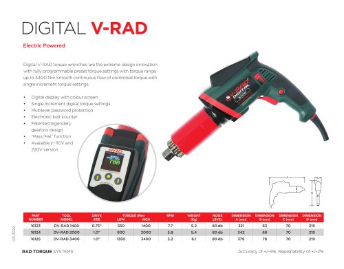 Digital V-RAD (Metric)