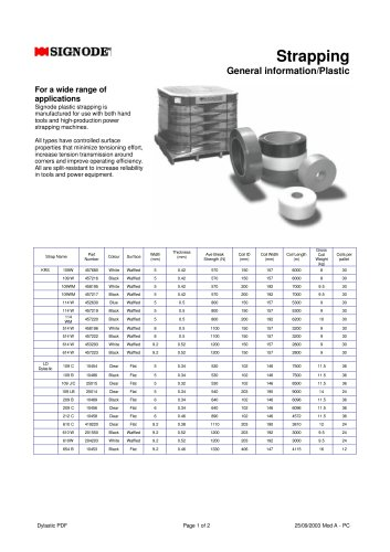 Dylastic® Polypropylene Strapping