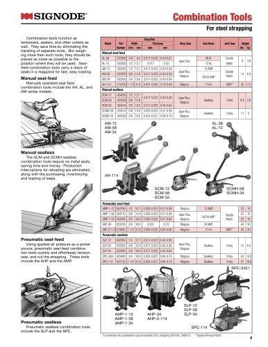 pneumatic combination tool