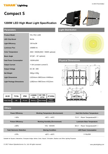 Compact S LED high mast light fixture| 1200W led flood light specification