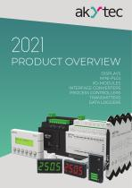 Product overview 2020