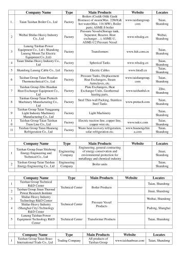 Taishan Group's Subsidiary Companies