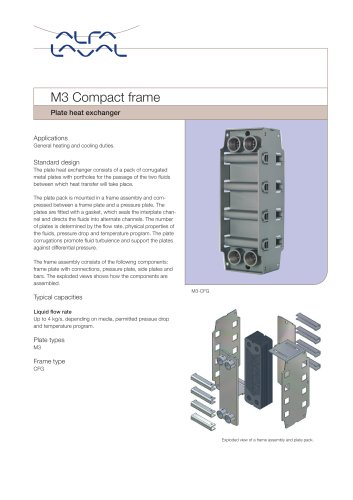 Compact frame DOC