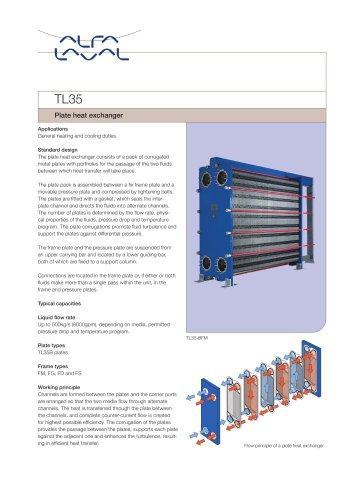 TL35 - Plate heat exchanger