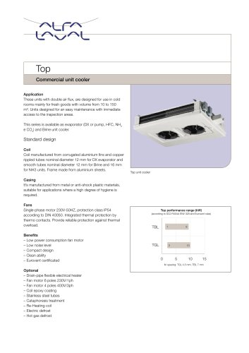 Top - Commercial unit cooler