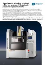 AG40L / AG60L / AG80L - 2