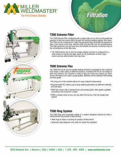 Filtration Industry