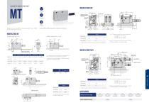 MT Magnetic Linear Encoder Datasheet