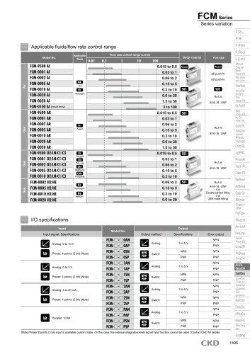FCM Series Variation list