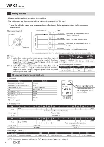 【NEW】WFK2 Series Wiring method