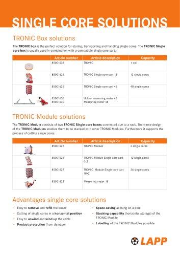 TRONIC Box solutions