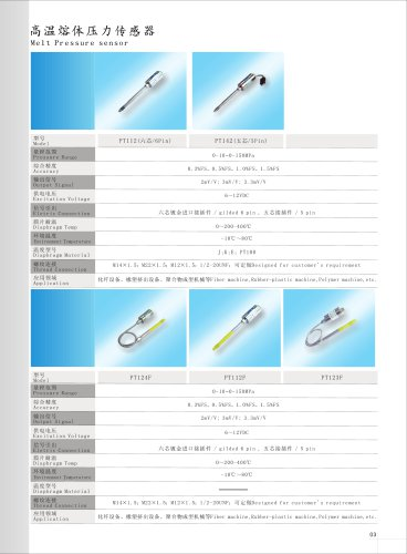 Melt pressure sensor