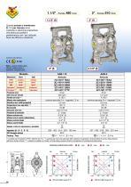 Pompe a membrana - Catalogo generale - 14