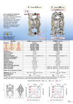 Pompe a membrana - Catalogo generale - 15