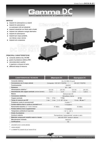 Servocomandi IP67 DC GAMMA PRO
