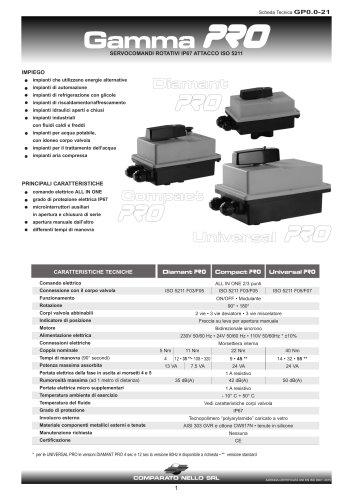 Servocomandi ISO IP67 GAMMA PRO