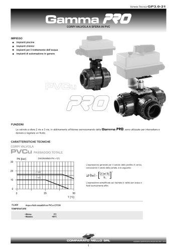 Valvola a sfera in PVC GAMMA PRO