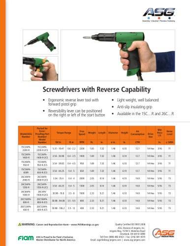 Screwdrivers with Reverse Capability