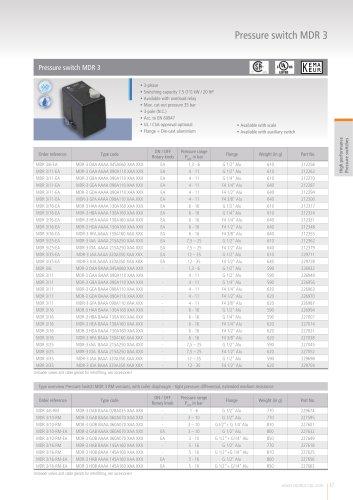 Pressure switch MDR 3