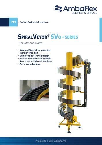 SpiralVeyor®SVo-SerieS